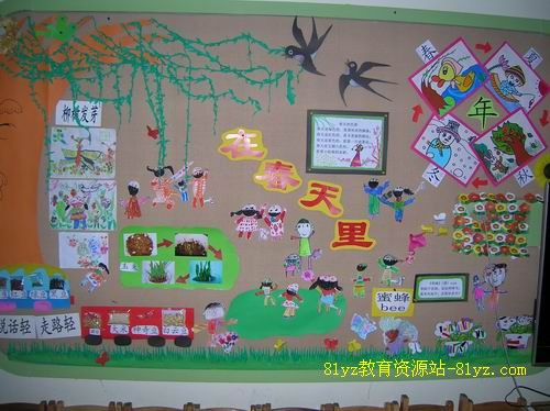 幼儿园大班教室主题墙饰设计图片