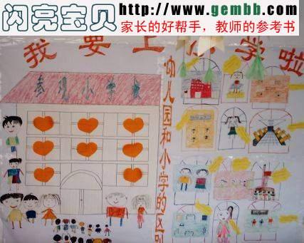 幼儿园艺术环境布置图片 幼儿园走廊装饰:可爱的蓝精灵 幼儿园外墙
