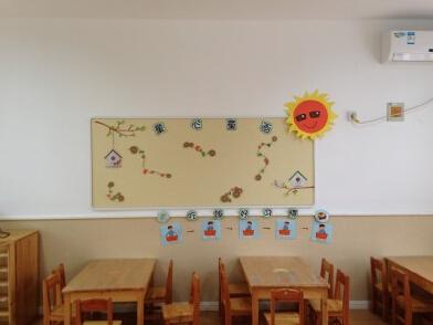 幼儿园小班版面创设作品墙:全家福