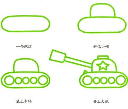 幼儿简笔画:坦克