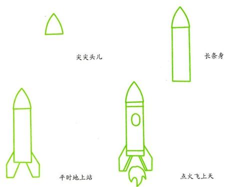 幼儿园简笔画:火箭