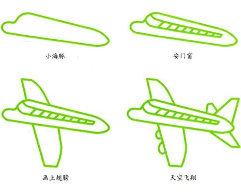 幼儿简笔画:飞机