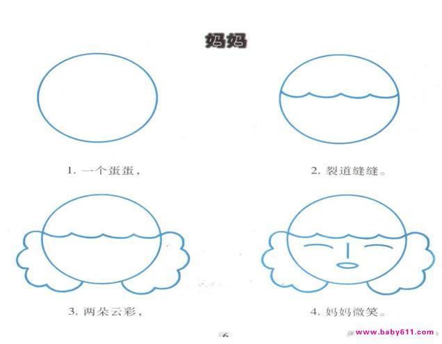 幼儿园简笔画教程:妈妈