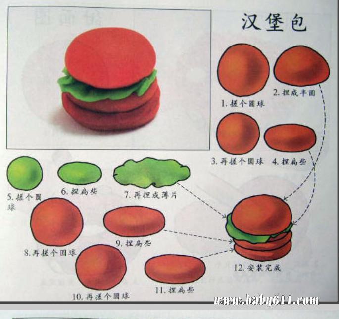 幼儿园手工橡皮泥制作图解《汉堡包》