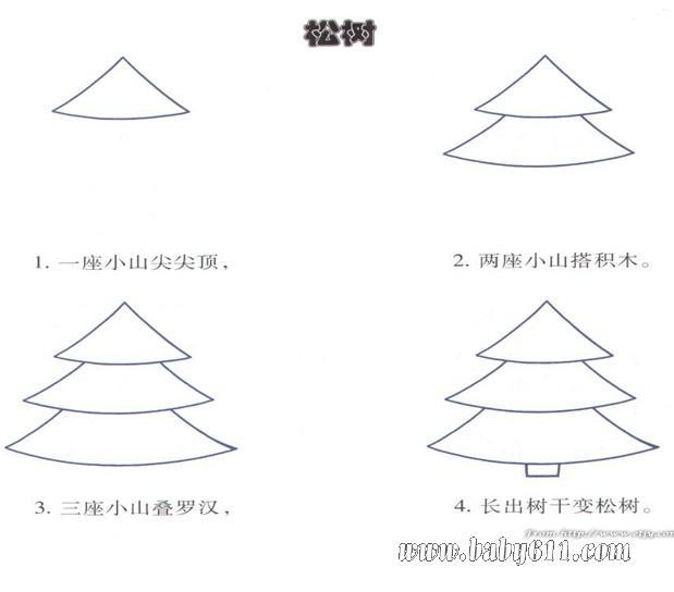 幼儿园简笔画教程:松树