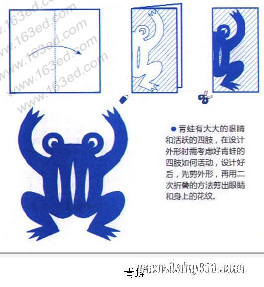 儿童手工剪纸教程:青蛙