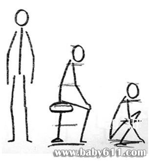 幼儿简笔画人物的画法:人体的结构与比例