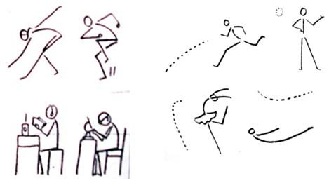 幼儿简笔画:大动态人物的画法