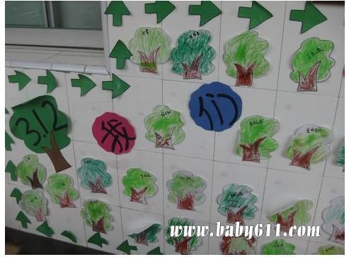 幼儿园植树节环境布置图片