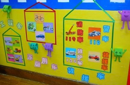 幼儿园手工主题墙布置图片(6)