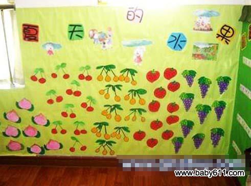 幼儿园夏天教室装饰图片:夏天的水果