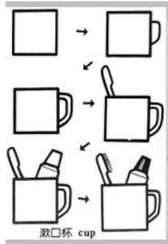 儿童益智简笔画:漱口杯 cup