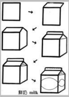 儿童益智简笔画:鲜奶 milk