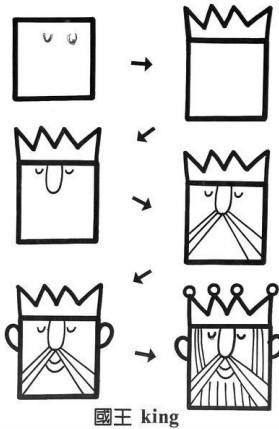 儿童益智简笔画:国王 king