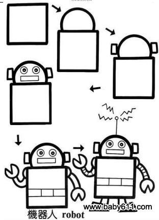 儿童益智简笔画 机器人 robot