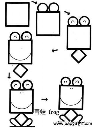 儿童益智简笔画:青蛙 frog