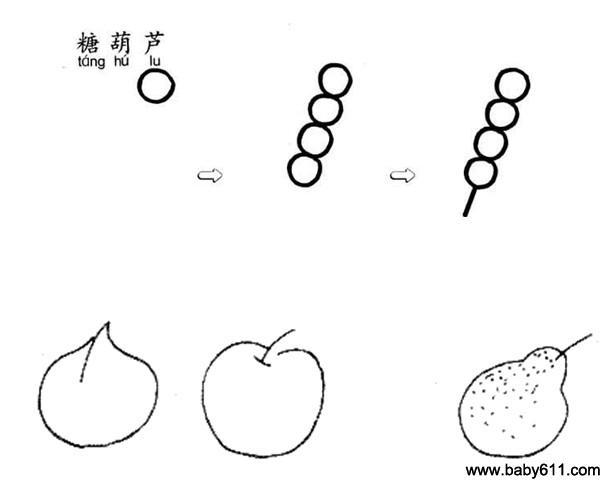 幼儿简笔画:糖葫芦
