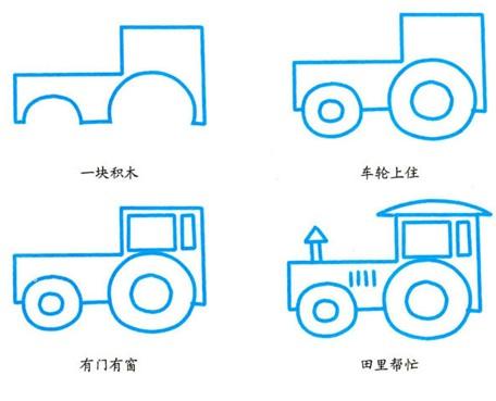 幼儿简笔画:拖拉机