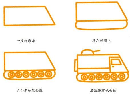 幼儿简笔画:装甲车