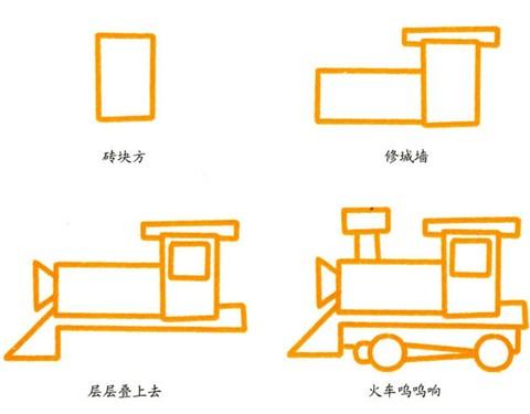 小学美术教案_幼儿园简笔画:火车 - 简笔画