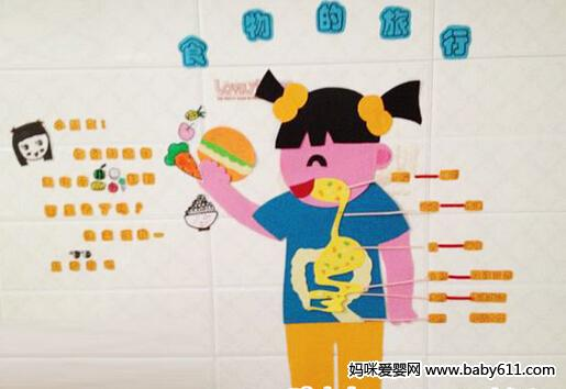 幼儿园主题墙布置图片:食物的旅行