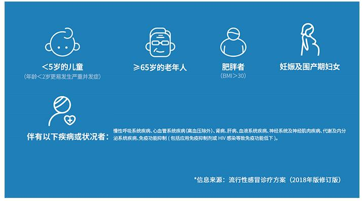 防流感!中国健康促进基金会携手万孚健康、天猫医药为健康赋能