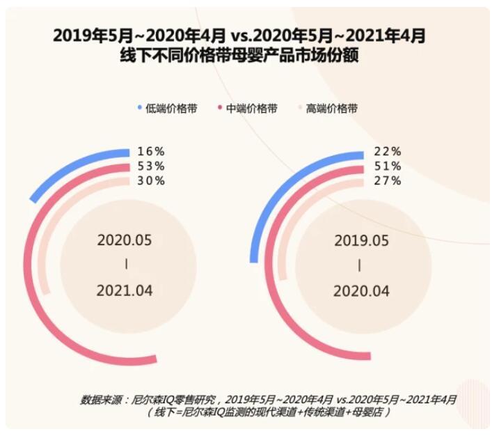 母婴消费新趋势 ・ 2021巨量引擎母婴行业白皮书重磅发布